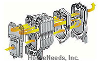 Biasi B-10 Oil Boiler Model B-4 - 84,000 Btu - Showing the Triple Pass Heat Exchanger
