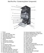 Biasi Riva Flat Plate for Domestic Hot Water - for Riva Plus Condensing Boilers - RI BI1001102 Diagram