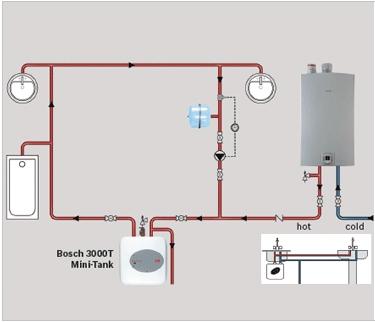 Bosch ES 4 3000T Hot Water Heater
