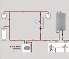 Bosch Tronic 3000T ES4 Mini Tank Electric Hot Water Heater Diagram