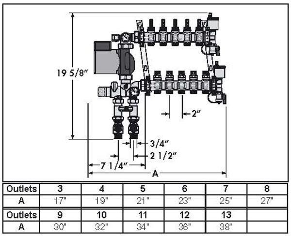 Caleffi 1725o1ahe 13 Mixing Station Manifold 1 2 Inch Pex