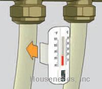 Caleffi PEX Clip-on Temperature Gage - for 3/8 1/2 or 5/8 inch Pex or Alum-Pex - 675900A Example how installed