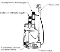 Chilipepper Hot Water Recirculator CP8000 Schematic