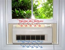 Eco-Breeze Fresh Air Cooling System - Window Unit - Eco-Breeze installed view from inside - showing how it looks when operation