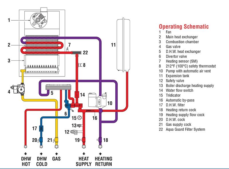 embassy celsior natural gas boiler efficient combination boilers 35bf ng rh houseneeds com Gas Boiler Wiring Commercial Boiler Wiring