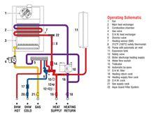 embassy celsior natural gas boiler efficient combination boilers 35bf ng rh houseneeds com