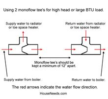 Pex to PEX Monoflow Tee - 3/4 by 3/4 PEX by 1/2 Inch Copper MFPS3412 / MFPS 3412 - How to install with two Mono-flow Tees