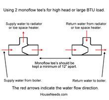 Pex Monoflow Tee - 3/4 inch Pex by 3/4 inch Pex by 1/2 inch Pex - PEXMF3412T How to Install when using 2 mono flo tees