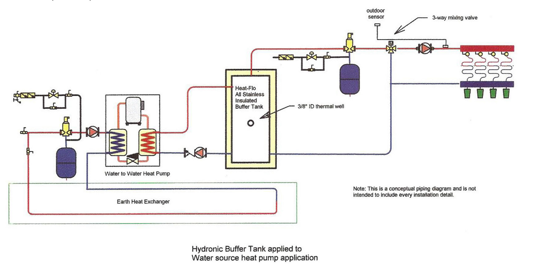 Heat-Flo HF-40-BT-112 Stainless Steel Hydronic Buffer Tank 40 ... on hot water mixing valve diagram, 4-way valve diagram, 5 way valve diagram, 3-way valve operation, how does a shower diverter work diagram, 3-way zone valve diagrams, swimming pool multiport valve diagram, ball valve diagram, 3-way y-valve, leonard mixing valve parts diagram, 3-way control valve detail, 3-way valve drawing, 3-way diverter valve, 3-way valve plastic, 3-way valve schematic, trane hot gas bypass diagram, 3-way diverting valve diagram, 3-way flow valve, three-way valve diagram, 3 way fuel valve diagram,