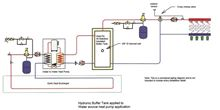Heat-Flo 316 Stainless Steel Hydronic Buffer Tank 60 Gallons with 1-1/4 inch Connections and 4 Taps - HF-60-BT-114 Diagram