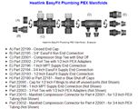 Heatlink EasyFit Plumbing Pex Manifold Nut Wrench - For EasyFit  1/2 inch and 3/4 inch Nuts - 11252