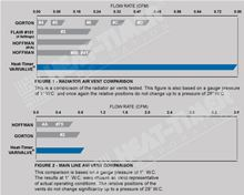 Heat-Timer Varivalve Straight Type Valve - 925006-00. Vari Valve Straight Steam Radiator Valve Reference