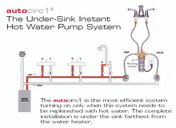 Laing Recirculating Pump System Using The Eixsting Hot Water Pipes