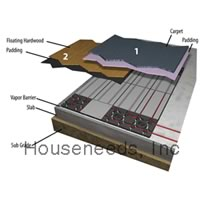 Legend VersaTherm Floor System Typical Basement Installation