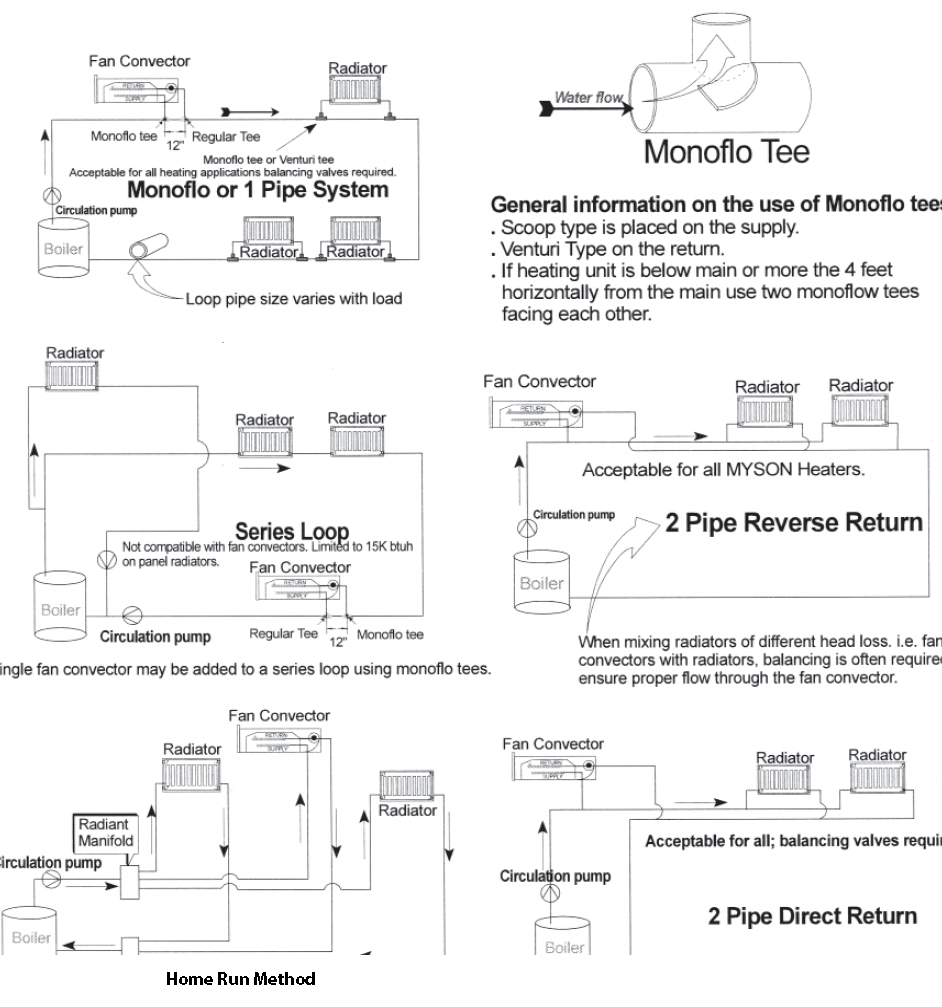 Myson Motorized Valve Wiring Diagram Solutions 3 Way My Son Port Somurich Com