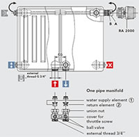 Myson T6 IVC Series Radiator with HV-A Bypass Valve Flow Example