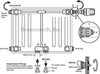 Myson T6 IVC Series Radiator with HV-A Bypass Valve Install Example