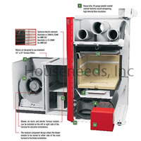 Napoleon HMF Hybrid Multi-Fuel Furnace - Basic Unit - Wood Furnace Only - 150,000 btu - HMF150 Inside with the blower