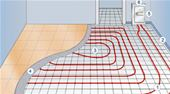 View Topics of our Learning Center on Radiant Floor Heating