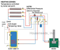 System Concept Drawing, TK1 Series Module With Hydronic Baseboard, Zone Valves and Boiler With Indirect Water Tank Connections