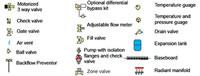 Primary Modules Symbols