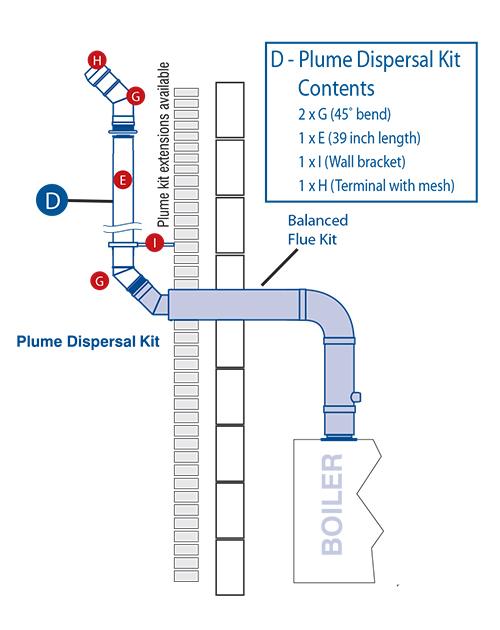 Firebird condensing oil boiler plume kit fb pdk005set manuals docs cheapraybanclubmaster Image collections