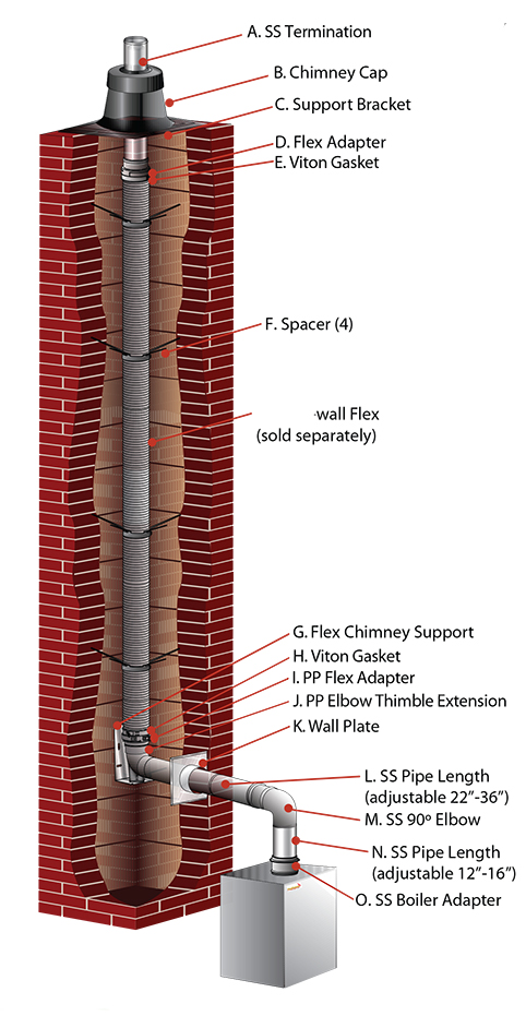 Firebird Fb 3pps Clk Oil Boiler Chimney Liner System Oil
