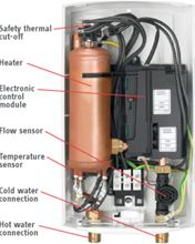 Stiebel Eltron Electric Tankless Point of Use Water Heater - 208/240V - DHC-E 12 - 230628 Inside View