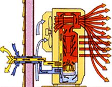 Toyotomi ToyoStove Laser Direct Vent Oil Kerosene Heater 15000 BTU - Laser 300GR How it Works