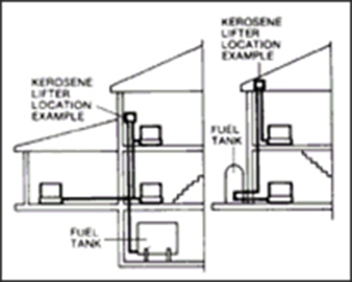 toyostove wiring diagram
