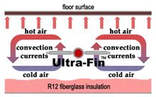 Ultra-Fin Alum PEX Aluminum 10 Inch Heat Transfer Plates UF4010 how it works under your floor with pex tubing