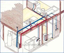 Viega 50248. Viega Manabloc Manifold Plumbing PEX Manifold 3/8 Inch. Viega Plumbing PEX Crimp Fittings Example of Layout