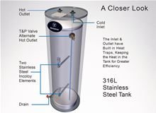 Westinghouse Electric Tank Water Heater - Stainless Steel - Lifetime Warranty - 115 Gallon - 4500 Watts and 240 Volts - WER115C2X045 Schematic