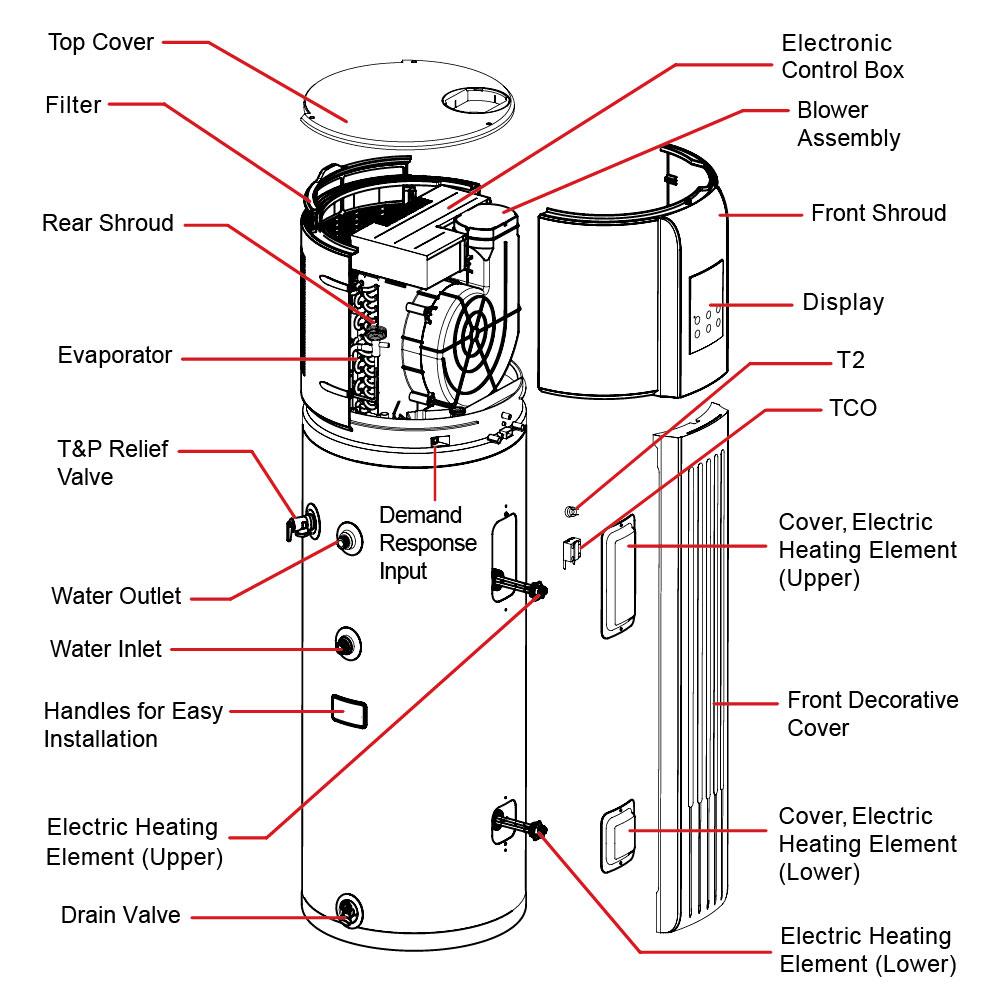 Westinghouse Hvac Manual Briggs Stratton Nikki Carburetor Diagram Http Www Searspartsdirect Array Electric Heat Pump Water Heater Hpwh50w Stainless Steel Rh Houseneeds