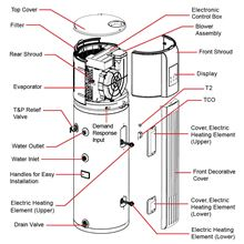 Westinghouse Electric Heat Pump Water Heater with 2.8 Ratio Heat Pump - 50 Gallons -  HPWH50W Diagram