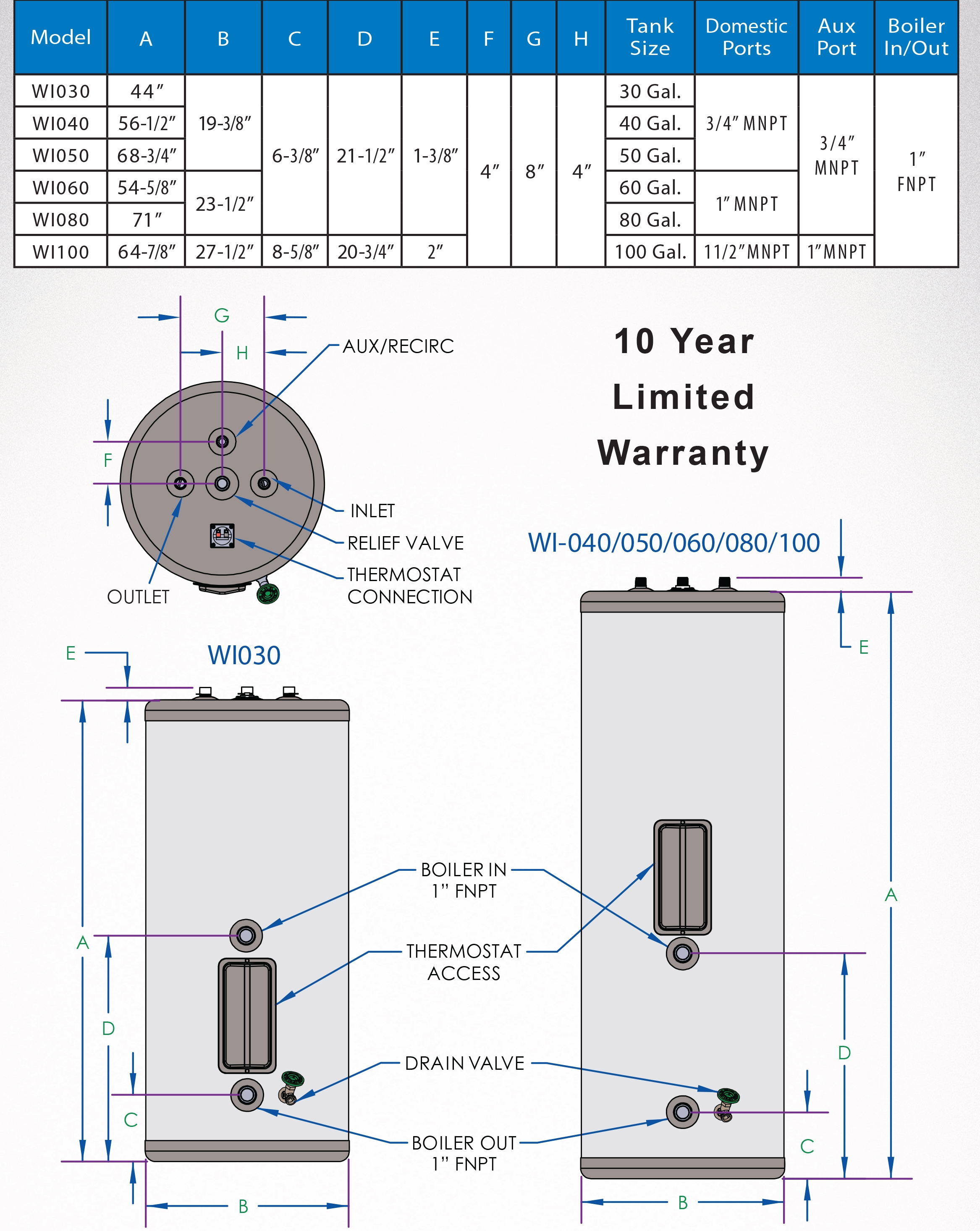 Westingh wi060 stainless steel indirect water heater tank heat exchanger ccuart Choice Image