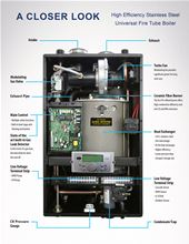 Westinghouse Universal Fire Tube Gas Boiler Wall in Propane Gas WBRULP80W. 95.4% Efficiency and 80000 Btus a Closer Look