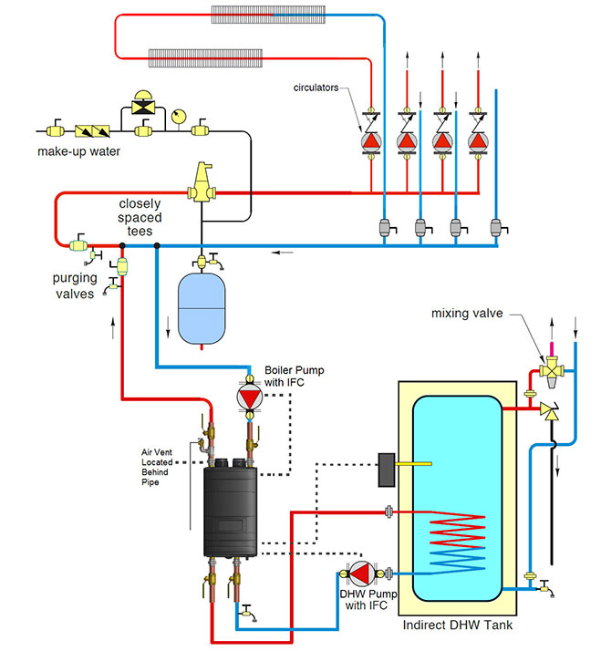 Boiler with Primary Loop and Indirect Tank Setup