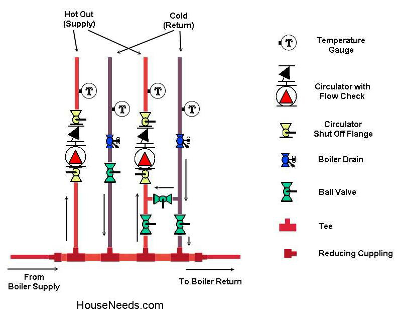 Vaillant Combi Boiler Wiring Diagram Wiring Solutions