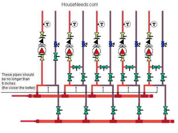 Example of a 2 pipe primary loop with one zone set at the heat source output temperature and 4 additional zones with adjustable temperature