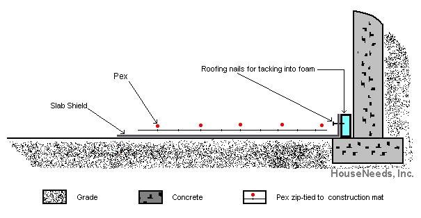 Slab Shield Application For In Slab Pex Radiant Heat