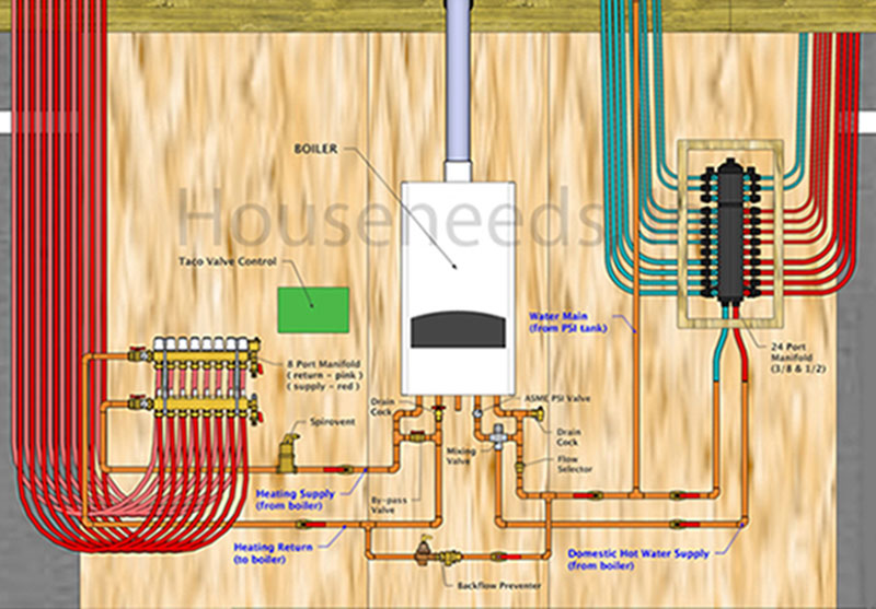 Embassy Ambassador Boiler Installation with PEX Tubing for Radiant Heating and Plumbing