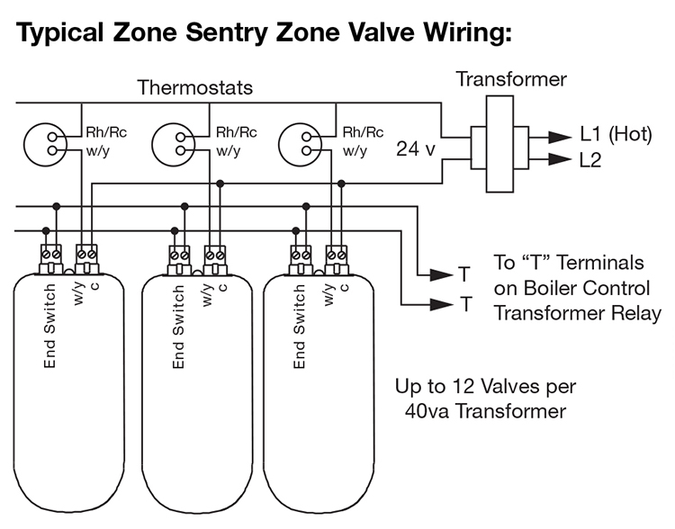 Wire Diagram for Taco Zone Valves for Hydronic Heating SystemsHouseneeds
